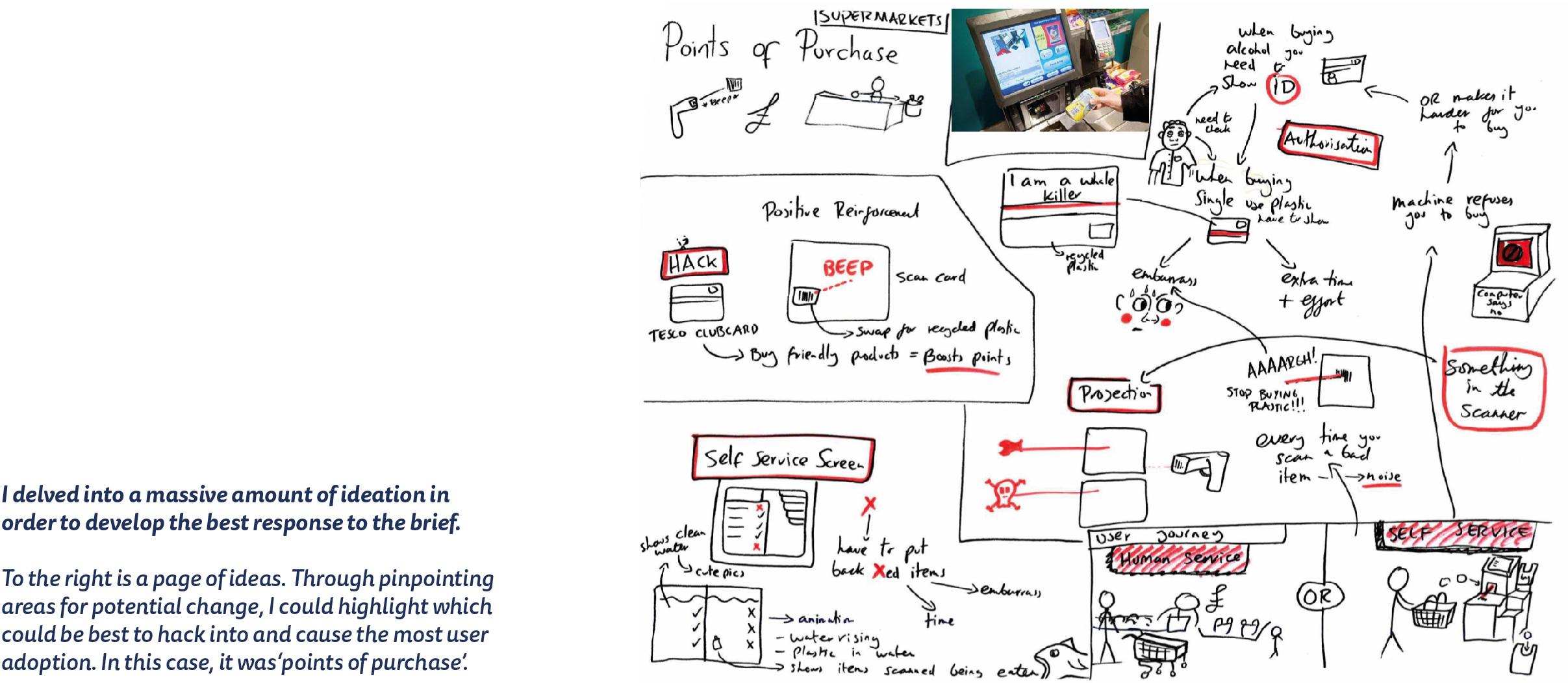 Sketchbook page for 2020 vision
